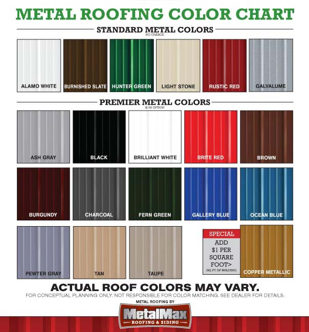 Lyon Metal Roofing Carports : Metal roofing siding color chart bing images